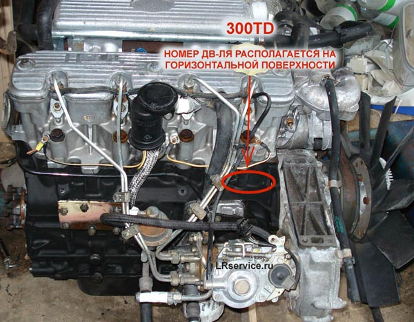 Land Rover Discovery identification
